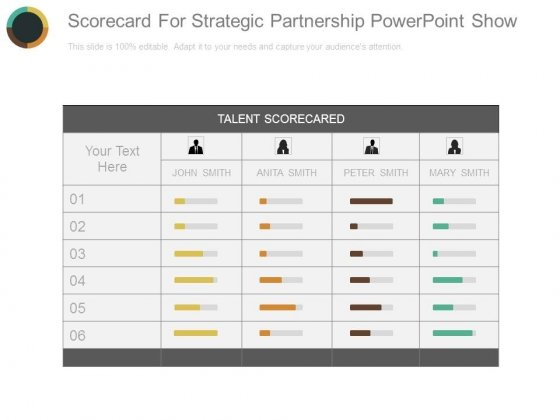 Scorecard_For_Strategic_Partnership_Powerpoint_Show_1