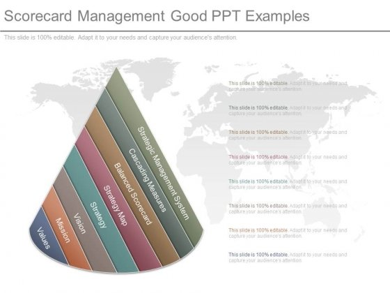 Scorecard Management Good Ppt Examples