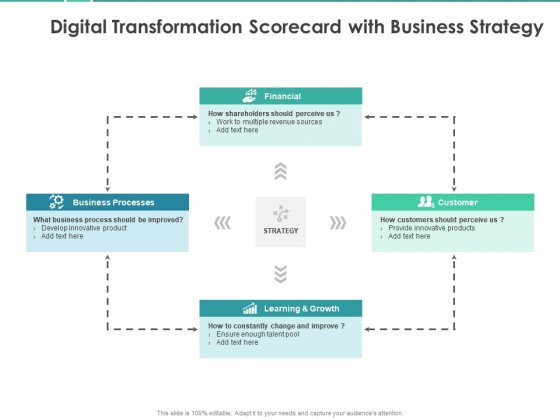 Scorecard Measure Digital Shift Progress Digital Transformation Scorecard With Business Strategy Structure PDF