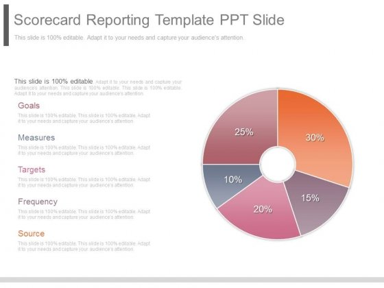 Scorecard Reporting Template Ppt Slide