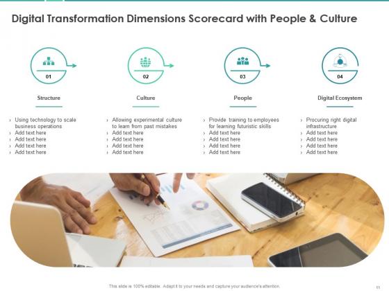 Scorecard_To_Measure_Digital_Shift_Progress_Ppt_PowerPoint_Presentation_Complete_Deck_With_Slides_Slide_11
