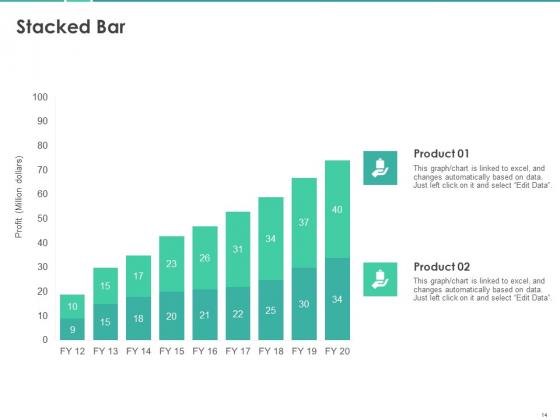 Scorecard_To_Measure_Digital_Shift_Progress_Ppt_PowerPoint_Presentation_Complete_Deck_With_Slides_Slide_14