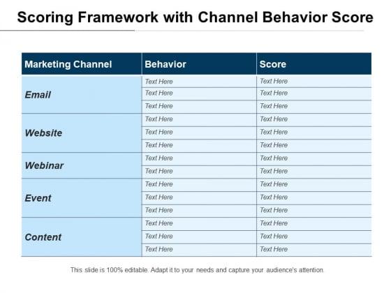 Scoring Framework With Channel Behavior Score Ppt PowerPoint Presentation File Demonstration PDF