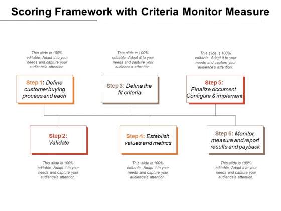 Scoring Framework With Criteria Monitor Measure Ppt PowerPoint Presentation Professional Infographics PDF