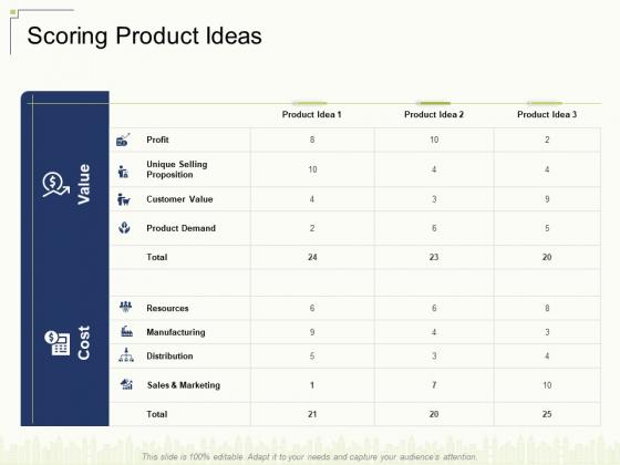 Scoring Product Ideas Ppt Summary Background Images PDF