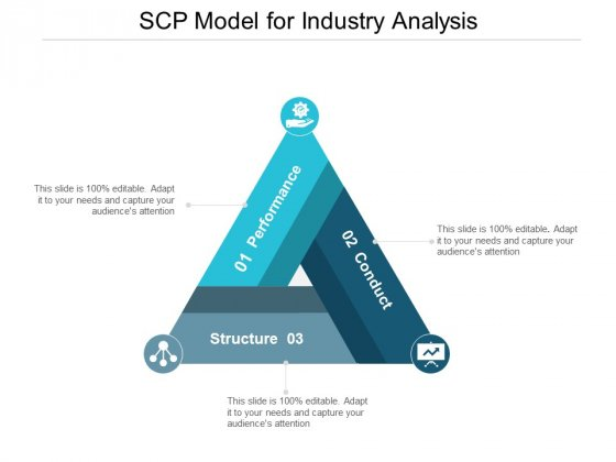 Scp Model For Industry Analysis Ppt Powerpoint Presentation Ideas Background Designs