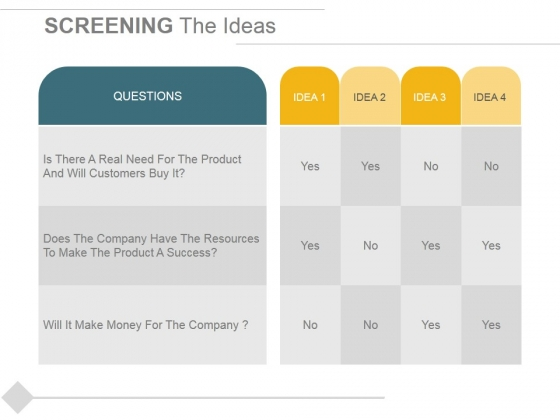 Screening The Ideas Ppt PowerPoint Presentation Layouts Summary