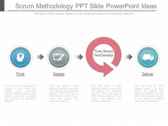 Scrum Methodology Ppt Slide Powerpoint Ideas