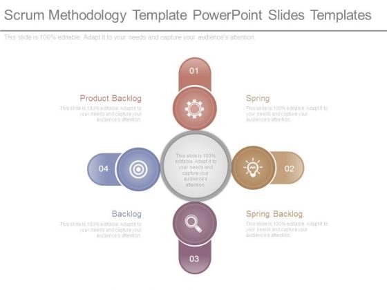 Scrum Methodology Template Powerpoint Slides Templates