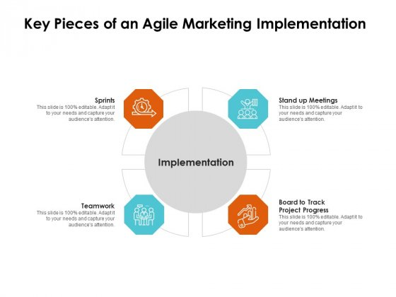 Scrum Practices For Marketing Teams Key Pieces Of An Agile Marketing Implementation Ppt PowerPoint Presentation Infographic Template Brochure PDF