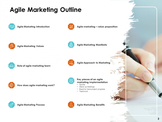 Scrum_Practices_For_Marketing_Teams_Ppt_PowerPoint_Presentation_Complete_Deck_With_Slides_Slide_2