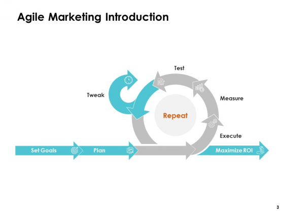Scrum_Practices_For_Marketing_Teams_Ppt_PowerPoint_Presentation_Complete_Deck_With_Slides_Slide_3