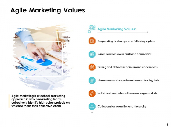 Scrum_Practices_For_Marketing_Teams_Ppt_PowerPoint_Presentation_Complete_Deck_With_Slides_Slide_4