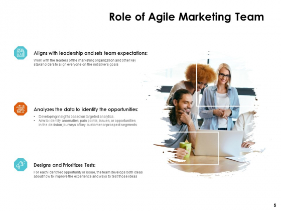 Scrum_Practices_For_Marketing_Teams_Ppt_PowerPoint_Presentation_Complete_Deck_With_Slides_Slide_5