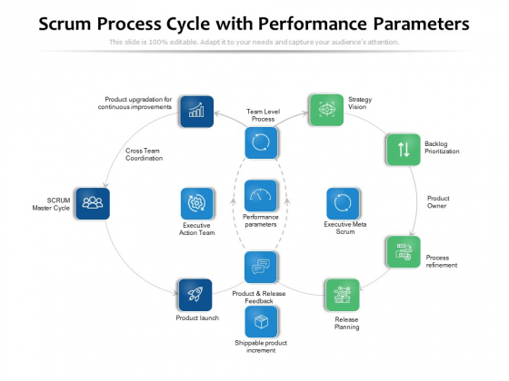 Scrum Process Cycle With Performance Parameters Ppt PowerPoint Presentation Model Influencers PDF