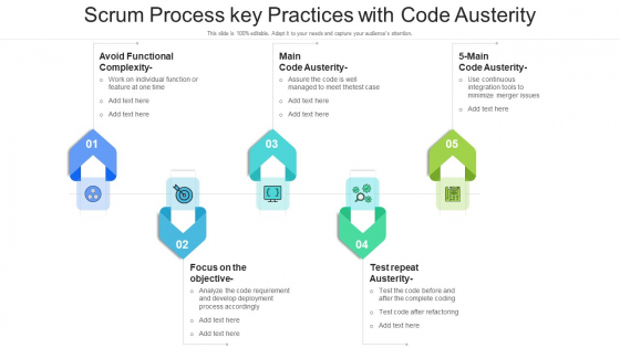 Scrum Process Key Practices With Code Austerity Ppt Show Samples PDF