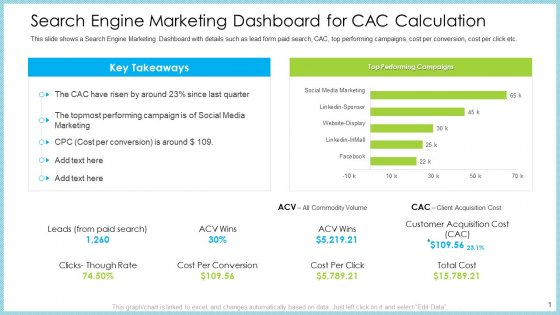 Search Engine Marketing Dashboard For Cac Calculation Brochure PDF