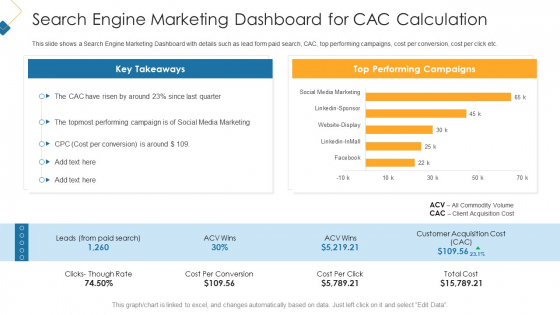 Search Engine Marketing Dashboard For Cac Calculation Elements PDF