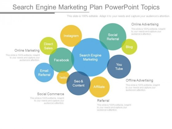 Search Engine Marketing Plan Powerpoint Topics