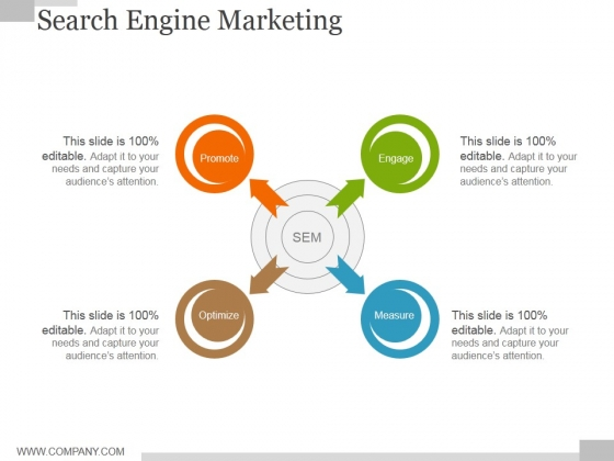 Search Engine Marketing Ppt PowerPoint Presentation Gallery Show