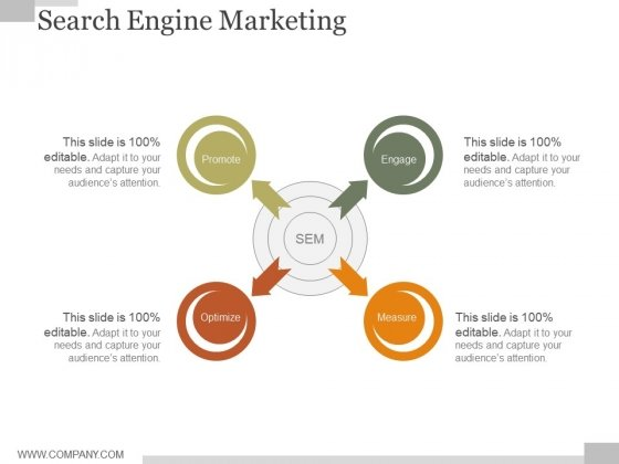 Search Engine Marketing Ppt PowerPoint Presentation Inspiration