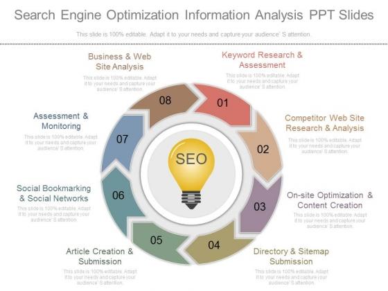 Search Engine Optimization Information Analysis Ppt Slides