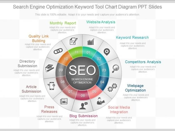 Search Engine Optimization Keyword Tool Chart Diagram Ppt Slides