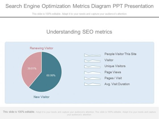Search Engine Optimization Metrics Diagram Ppt Presentation