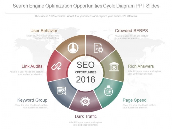 Search Engine Optimization Opportunities Cycle Diagram Ppt Slides