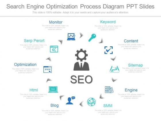 Search Engine Optimization Process Diagram Ppt Slides