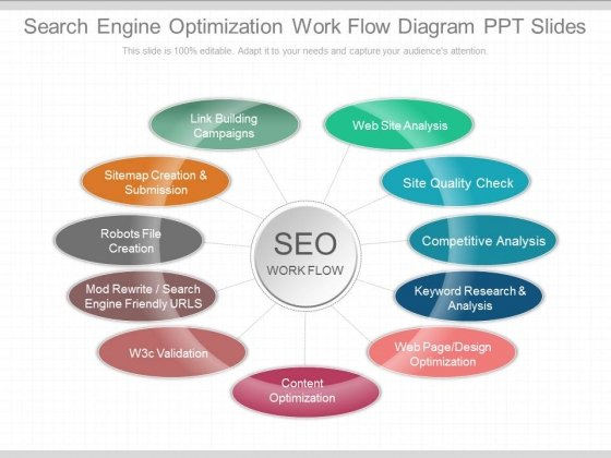 Search Engine Optimization Work Flow Diagram Ppt Slides