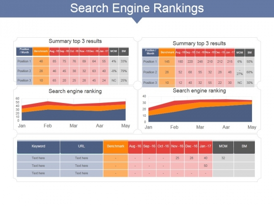 Search Engine Rankings Ppt PowerPoint Presentation Gallery Summary