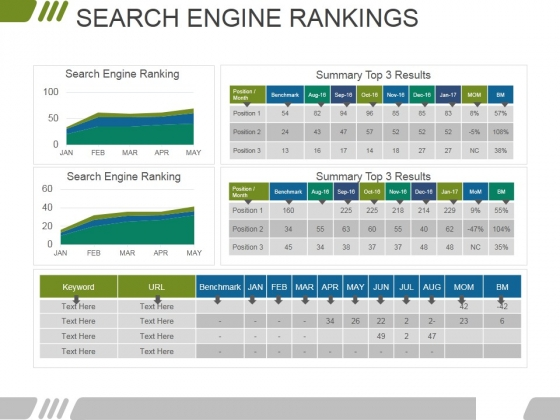 Search Engine Rankings Ppt PowerPoint Presentation Professional Icons