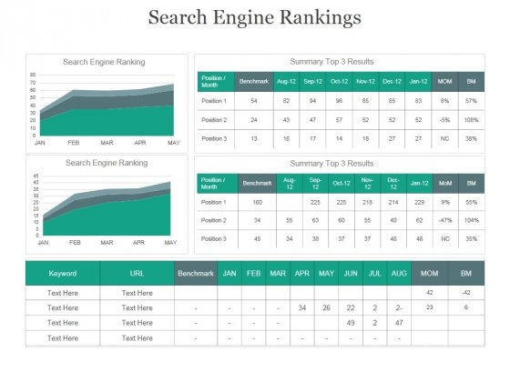 Search Engine Rankings Ppt PowerPoint Presentation Rules
