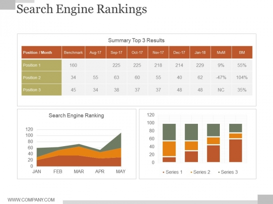 Search Engine Rankings Ppt PowerPoint Presentation Slide
