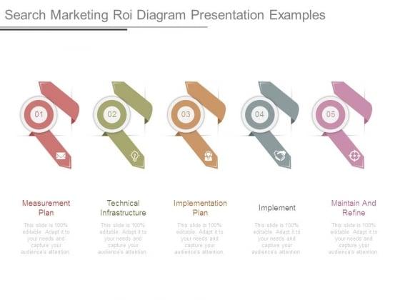 Search Marketing Roi Diagram Presentation Examples