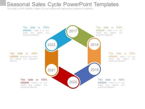 Seasonal Sales Cycle Powerpoint Templates