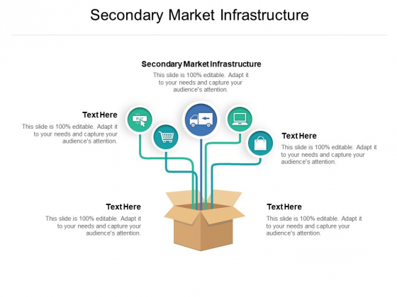 Secondary Market Infrastructure Ppt PowerPoint Presentation Show Elements Cpb Pdf