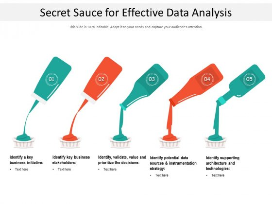 Secret Sauce For Effective Data Analysis Ppt PowerPoint Presentation Gallery Graphics Example PDF