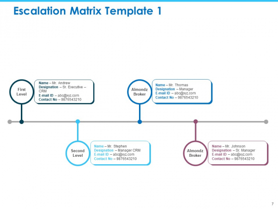 Sector_Wise_Escalation_Grid_Ppt_PowerPoint_Presentation_Complete_Deck_With_Slides_Slide_7