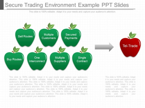 Secure Trading Environment Example Ppt Slides