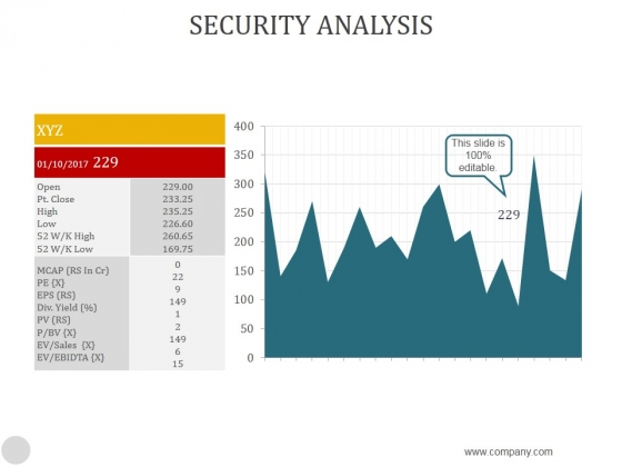Security Analysis Ppt PowerPoint Presentation Background Image