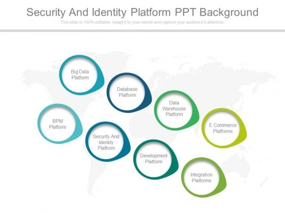 Security And Identity Platform Ppt Background