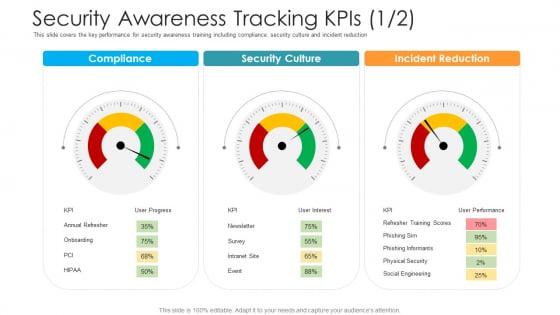 Security_Awareness_Tracking_Kpis_Hacking_Prevention_Awareness_Training_For_IT_Security_Background_PDF_Slide_1