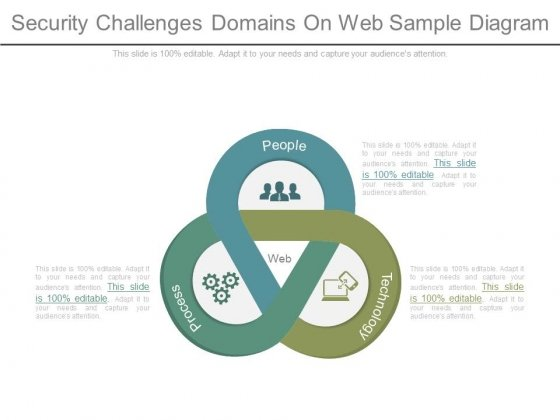 Security Challenges Domains On Web Sample Diagram