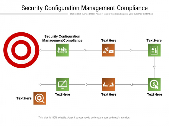 Security Configuration Management Compliance Ppt PowerPoint Presentation Gallery Graphics Cpb Pdf