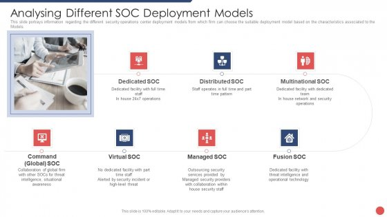 Security Functioning Centre Analysing Different SOC Deployment Models Template PDF