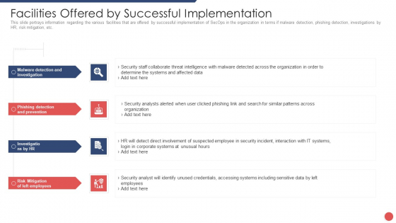 Security Functioning Centre Facilities Offered By Successful Implementation Infographics PDF