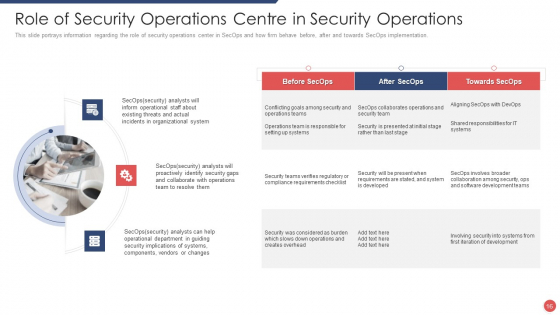 Security_Functioning_Centre_Ppt_PowerPoint_Presentation_Complete_Deck_With_Slides_Slide_16