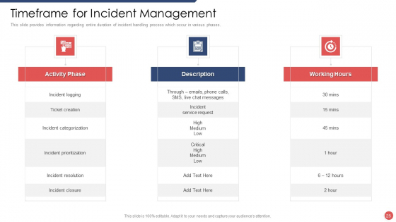 Security_Functioning_Centre_Ppt_PowerPoint_Presentation_Complete_Deck_With_Slides_Slide_25